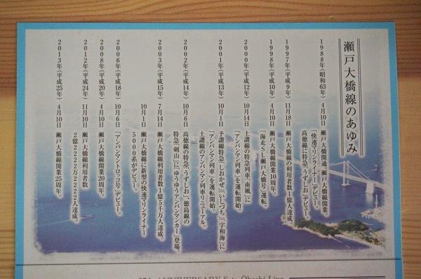 瀬戸大橋25周年記念キップ 年表