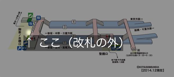 御茶ノ水構内Map