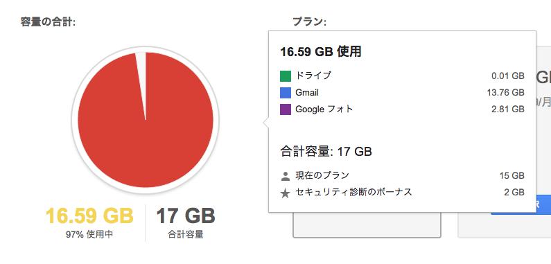 Gmailの容量が不足