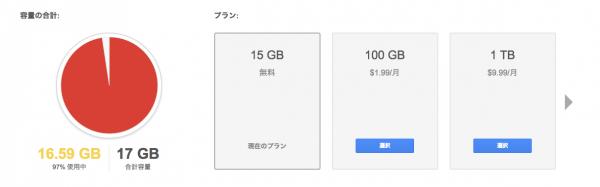 Gmailの容量