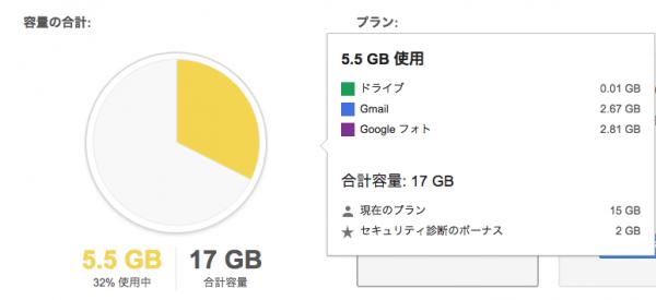 11GBほど空き容量確保
